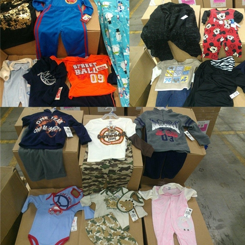 Used clothes Export